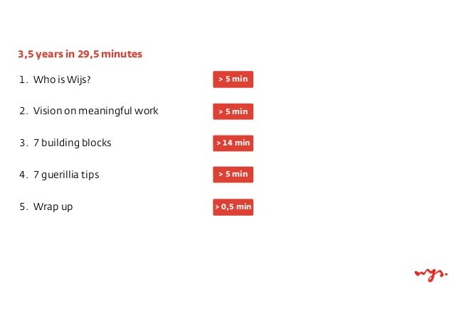 Meaningful Work @Wijs Slide 2