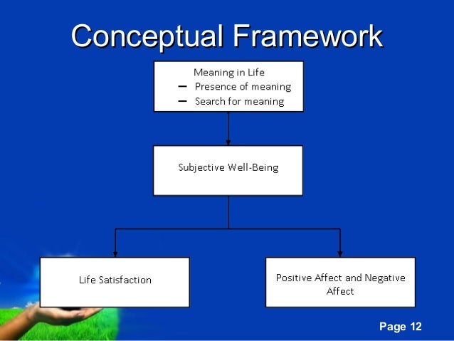 Meaning In Life And Subjective Well Being Iciri 2012