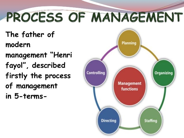 Meaning,nature,scope,process of management & approaches of a system