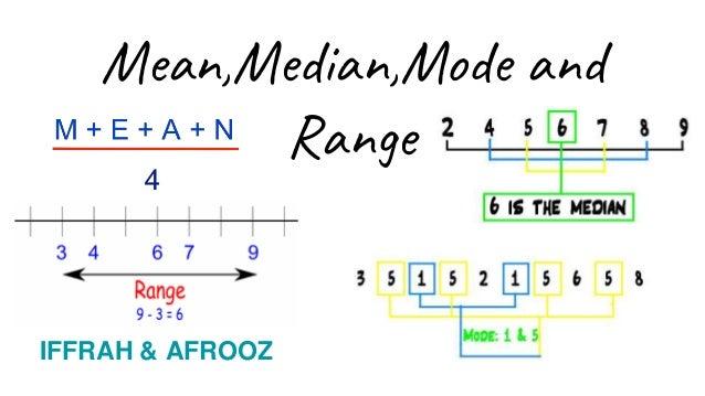 Mean, median, mode and range on a number line