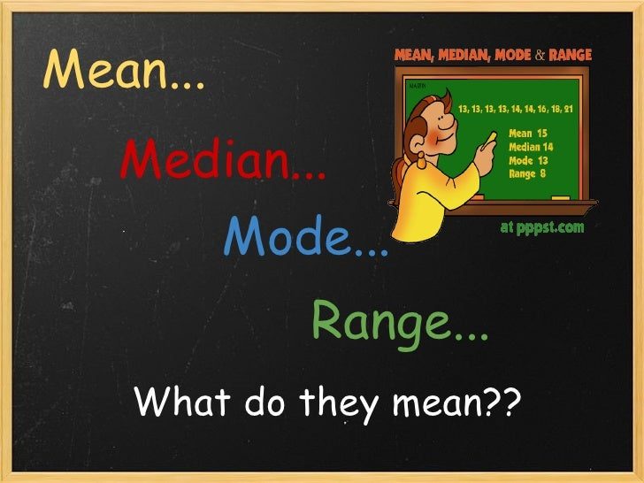Mean... Median... Mode... Range... What do they mean??