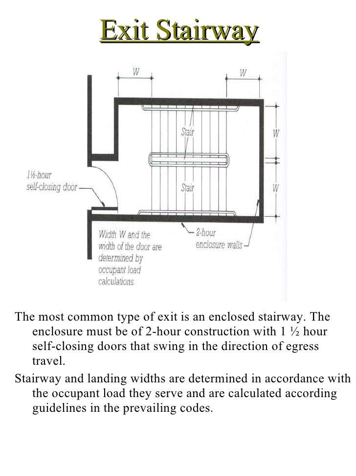 Door Landing Dimensions Amp 83 Determining Stairway