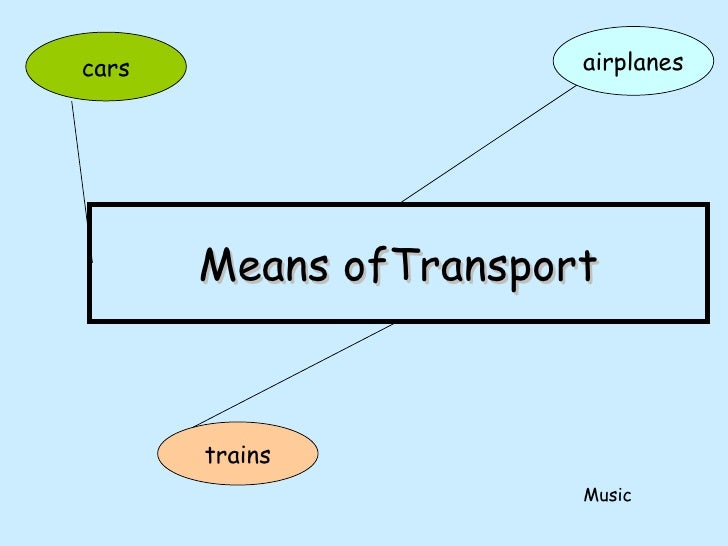 Means ofTransport airplanes trains cars Music