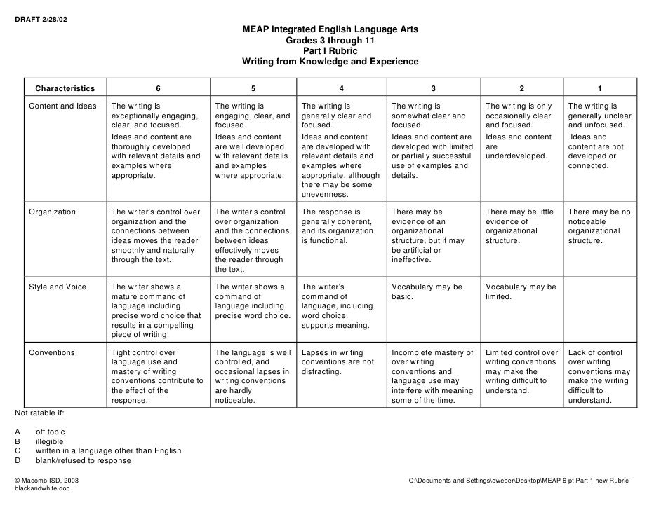 writing assessment rubric esl