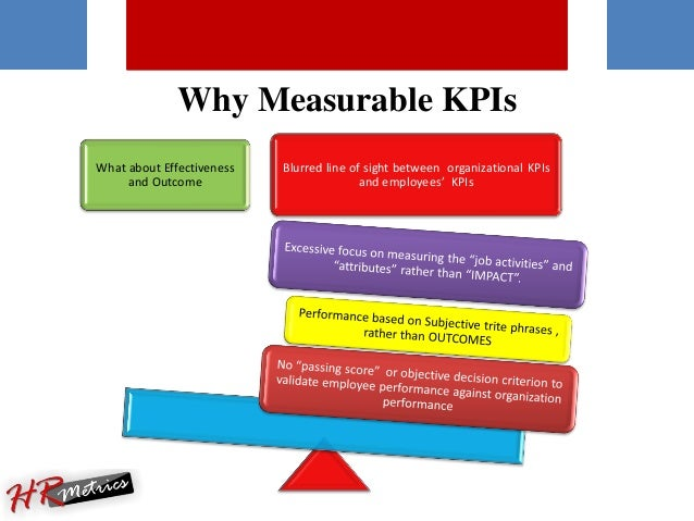 writing kpis Beginner's guide to key performance indicators with examples learn to select good kpis and determine kpi performance learn about internal & external kpis.