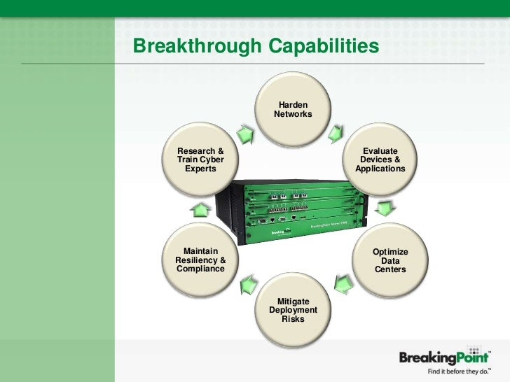 Measure Network Performance, Security and Stability