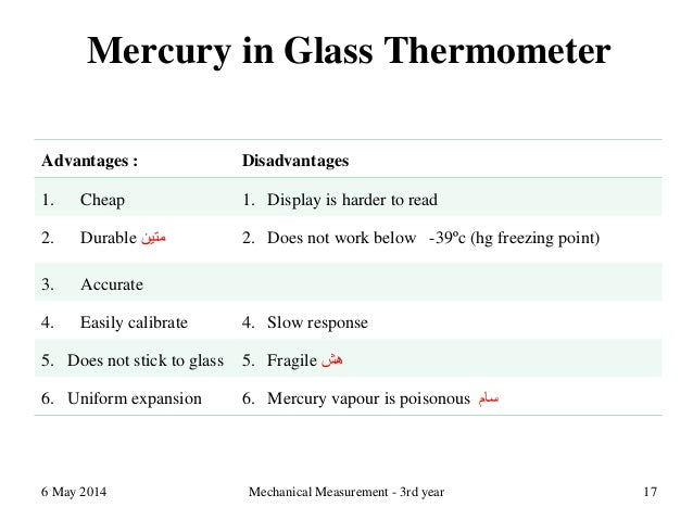 Disadvantages Of Liquid In Glass Thermometer