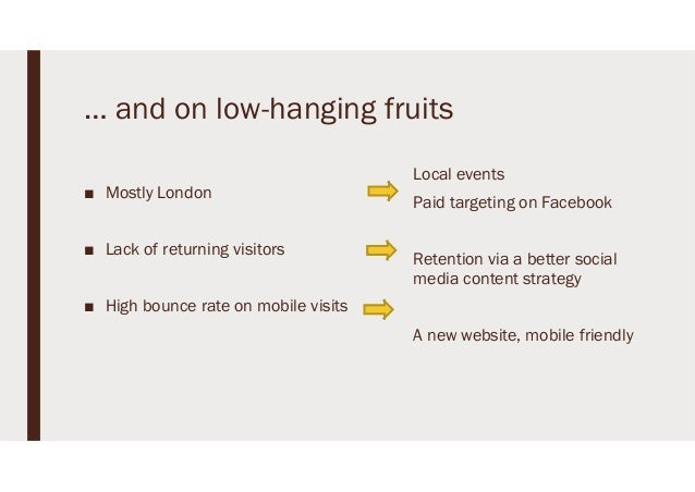 … and on low-hanging fruits ■ Mostly London ■ Lack of returning visitors ■ High bounce rate on mobile visits Local events ...