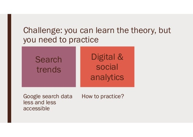 Challenge: you can learn the theory, but you need to practice Search trends Digital & social analytics Google search data ...