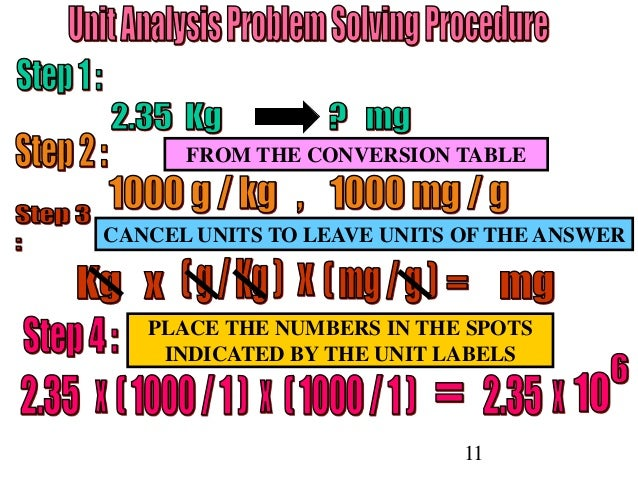 11 FROM THE CONVERSION TABLE PLACE THE NUMBERS IN THE SPOTS INDICATED BY THE UNIT LABELS CANCEL UNITS TO LEAVE UNITS OF TH...