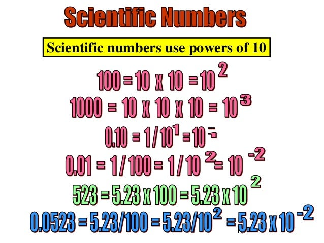 15 Scientific numbers use powers of 10