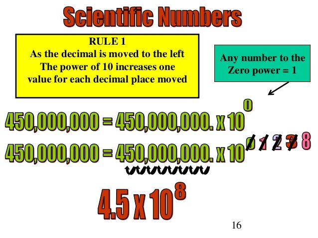 16 RULE 1 As the decimal is moved to the left The power of 10 increases one value for each decimal place moved Any number ...