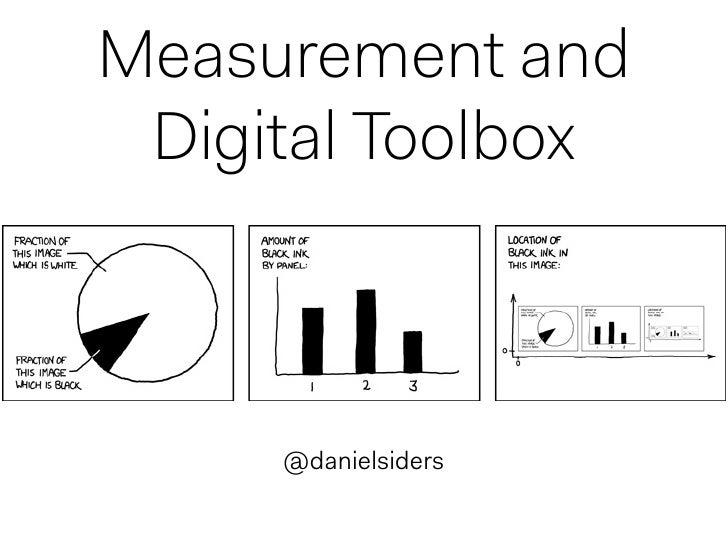 Measurement and Digital Toolbox     @danielsiders