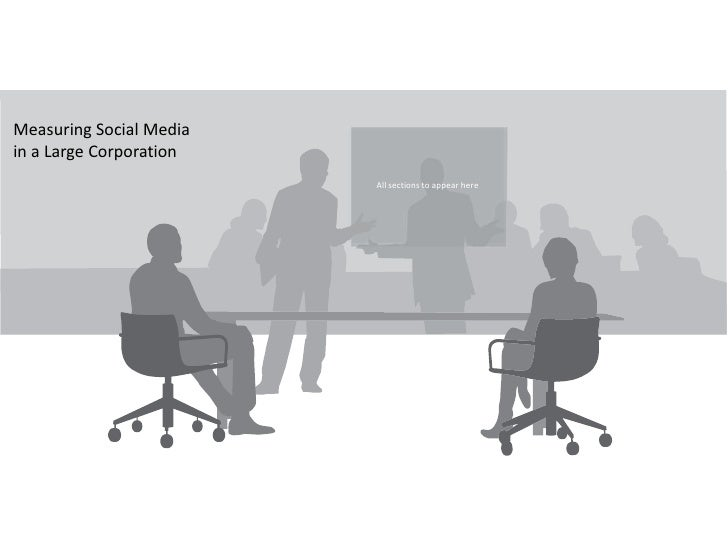 Measuring Social Media in a Large Corporation<br />All sections to appear here<br />