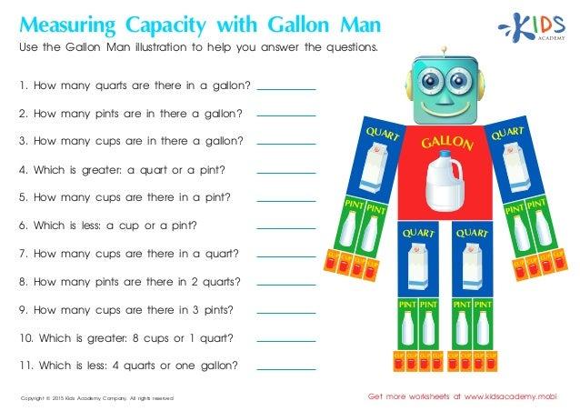 Capacity Worksheets (Gallons, Quarts, Pints, and Cups)