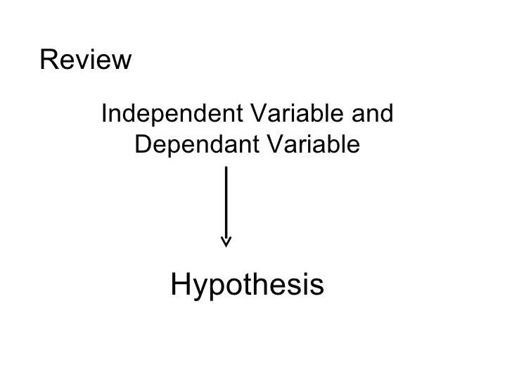 Hypothesis Independent Variable and Dependant Variable Review