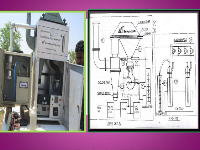 Major parts of Respirable Dust Sampler I. Main housing :- Metallic body enclosing various parts. II. Filter holder :- the ...
