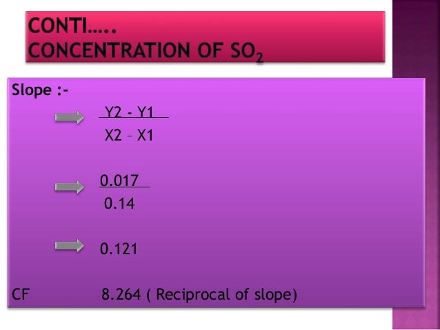 Sample code RU 1 (As – Ab)× 8.26 × 30 Va × Vt (0.015 – 0.006) × 8.264 × 30 2.4 35.70048 2.4 0.9297 µg/m3