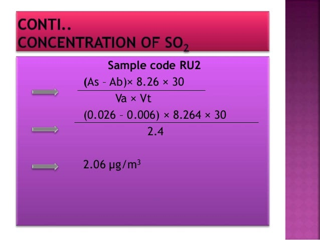 CONCENTRATION OF NO2 Table for absorbance and concentration of sample standard solution Absorbance(x) Concentration(y) 1.0...