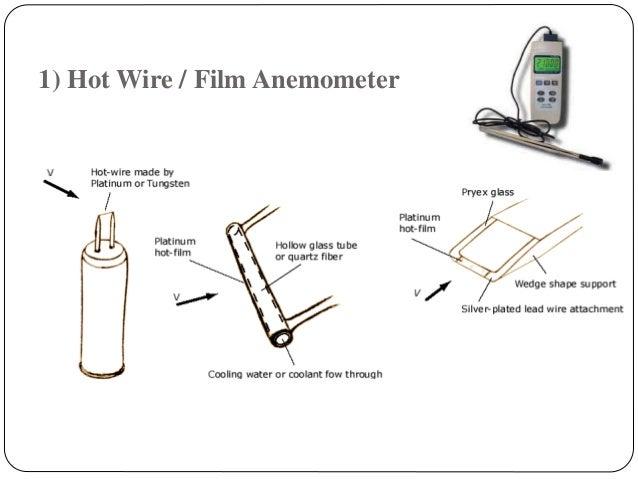 Measurement of speed of wind