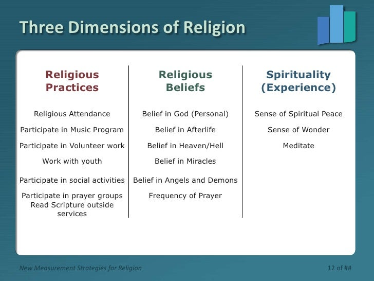 religion and spirituality in the modern So what i wish to do today is to offer a rough sketch of what i consider to be the role of religion in modern society in the hope of offering some food for thought what modern society looks for in religion in this sense.