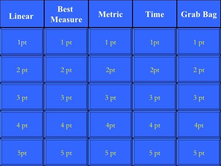 BestLinear             Metric   Time   Grab Bag         Measure  1pt      1 pt     1 pt     1pt     1 pt 2 pt      2 pt   ...