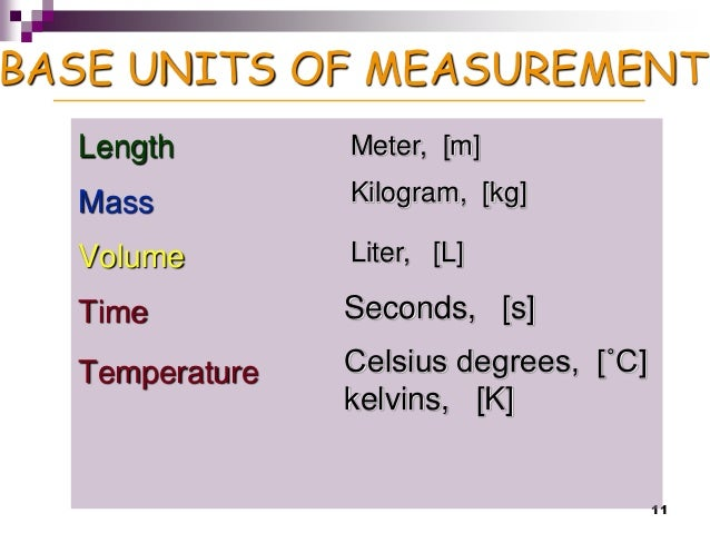 measurements of length mass and time