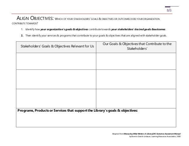 Measurement template 2017 for metrics symposium @ i school
