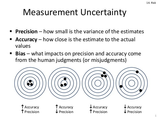 14. Risk  Measurement Uncertainty  Precision – how small is the variance of the estimates  Accuracy – how close is the e...
