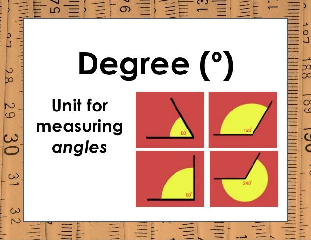 Degree (º) Unit for measuring angles