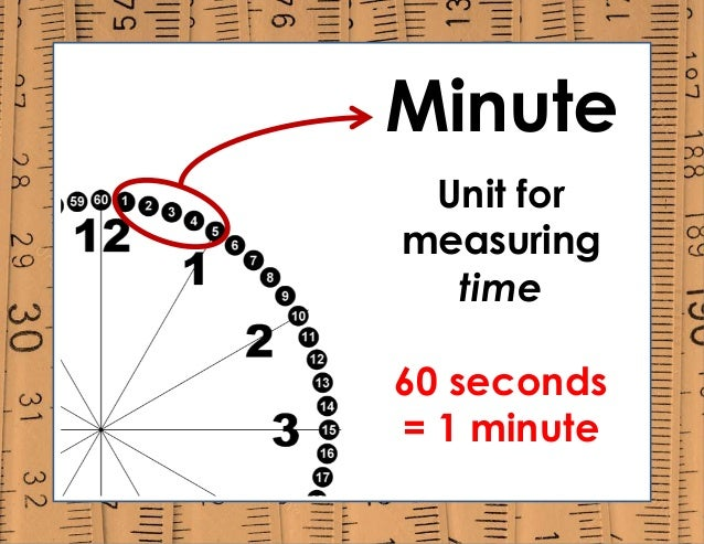 Minute Unit for measuring time 60 seconds = 1 minute