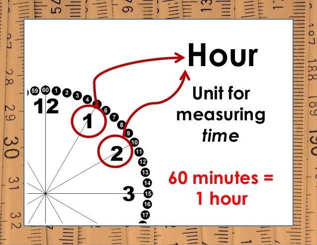 Hour Unit for measuring time 60 minutes = 1 hour