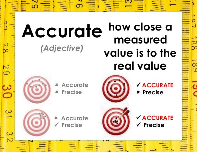 Accurate how close a measured value is to the real value (Adjective)  ACCURATE  Precise  Accurate  Precise  ACCURATE ...