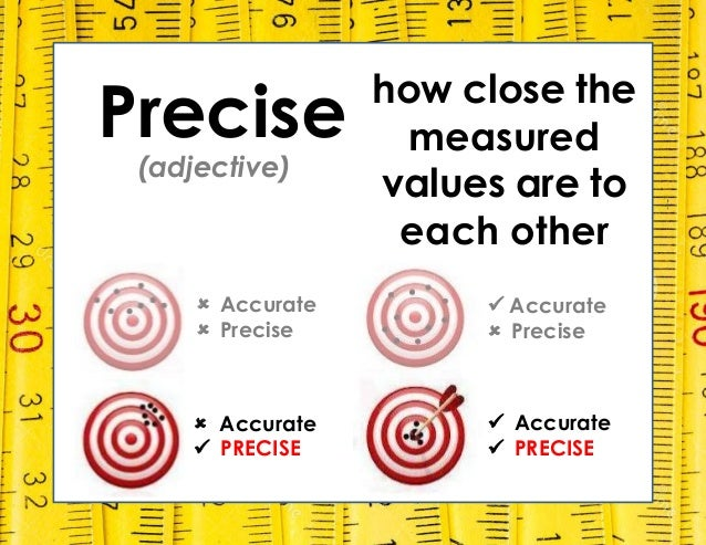 Precise how close the measured values are to each other (adjective)  Accurate  PRECISE  Accurate  PRECISE  Accurate ...