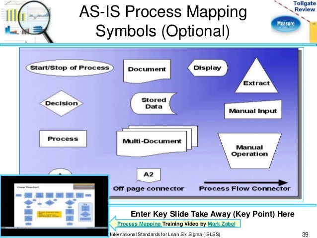 39 AS IS Process Mapping