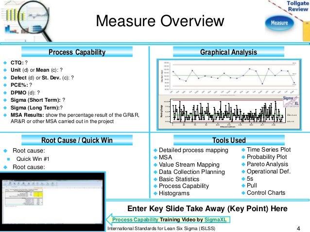 measure phase lean six sigma tollgate template rh slideshare net Activity Network Diagram P Diagram Example