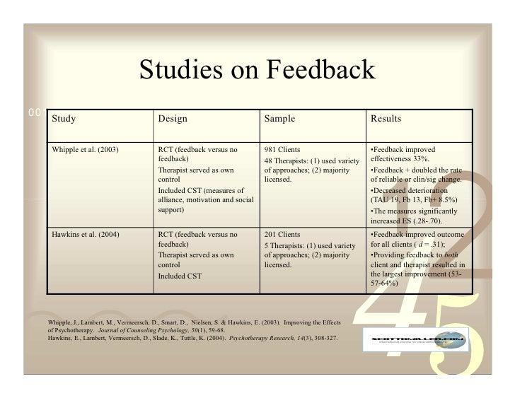 Studies on Feedback 0011 0010 1010 1101 0001 0100 1011    Study             Design                                        ...