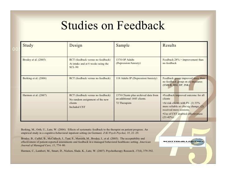 Studies on Feedback    Study             Design                                                           Sample          ...
