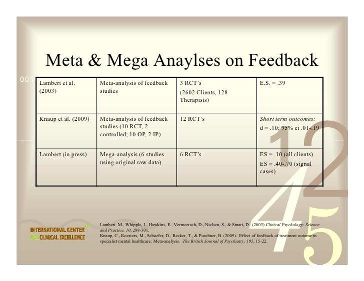 Meta  Mega Anaylses on Feedback 0011 Lambert et al. 1101 0001 0100 1011       0010 1010        Meta-analysis of feedback  ...
