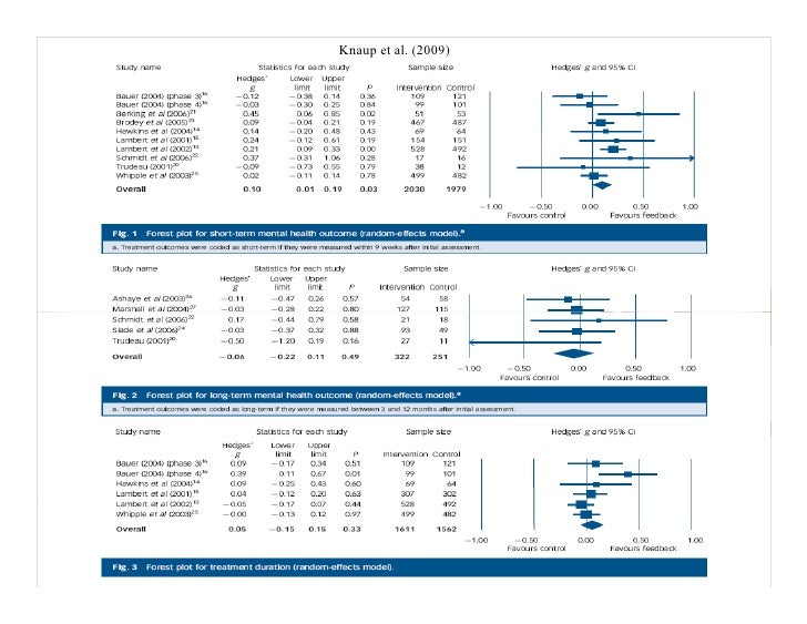 Knaup et al. (2009)     0011 0010 1010 1101 0001 0100 1011                                                        1       ...
