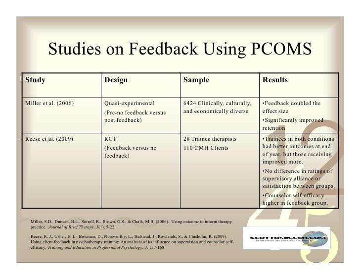Studies on Feedback Using PCOMS 0011 0010 1010 1101 Design 0100 1011  Study              0001                             ...
