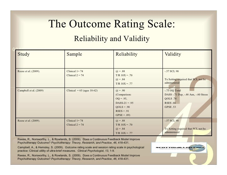 The Outcome Rating Scale:                                             Reliability and Validity 0011 0010 1010 1101 0001 01...