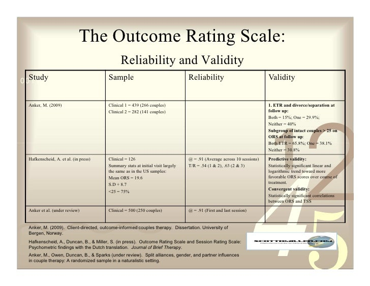The Outcome Rating Scale:                                              Reliability and Validity 0011 0010 1010 1101 Sample...