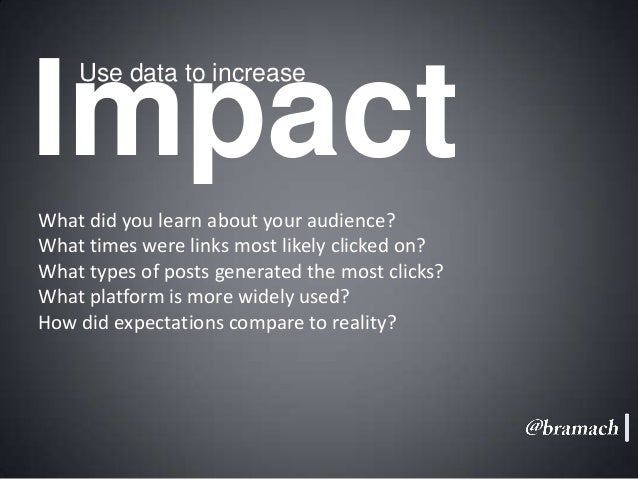 Impact Use data to increase  What did you learn about your audience? What times were links most likely clicked on? What ty...
