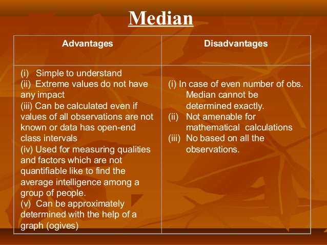 measures of central tendency slideshare