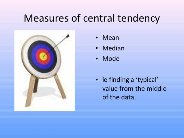 strengths and weaknesses of the measures of central tendency and dispersion The difference matters: benchmarking visual performance of a cognitive pilot measures of central tendency 2 measures of dispersion 3 frequently used to validate models of human performance with different strength and weaknesses measures of central tendency in combination with measures.