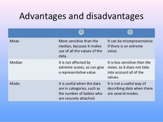 advantages strengths disadvantages and weaknesses of