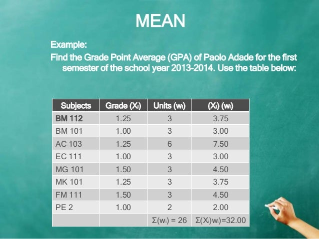 Mean median mode measures of central tendency x 152 6 mean example find ccuart Images
