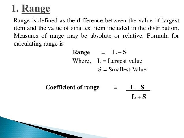 MERITS OF RANGE   It should be simple to understand.   It should be easy to compute.   It should be rigidly defined  LI...