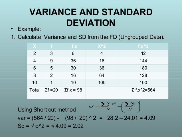Statistics measures of dispersions examples the variance and standard deviation 14 ccuart Image collections